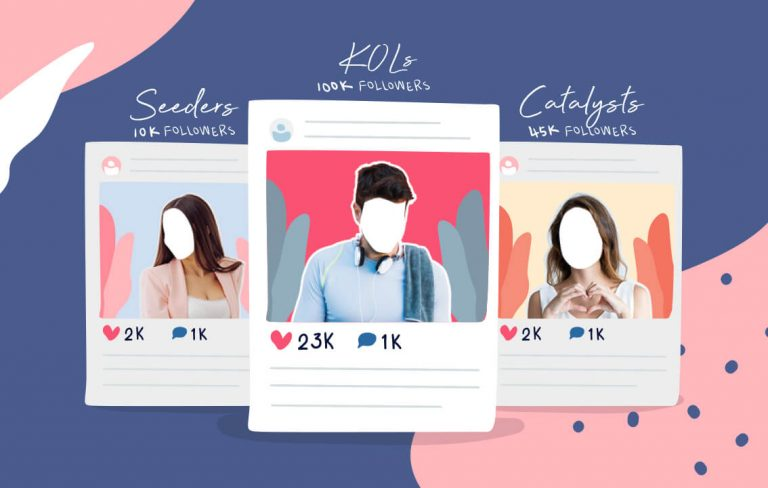 Types of Influencers and How To Use Them For Your Marketing Campaign