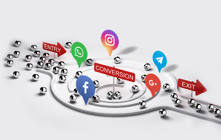 Is Conversational Marketing part of your Brand's Marketing Strategy